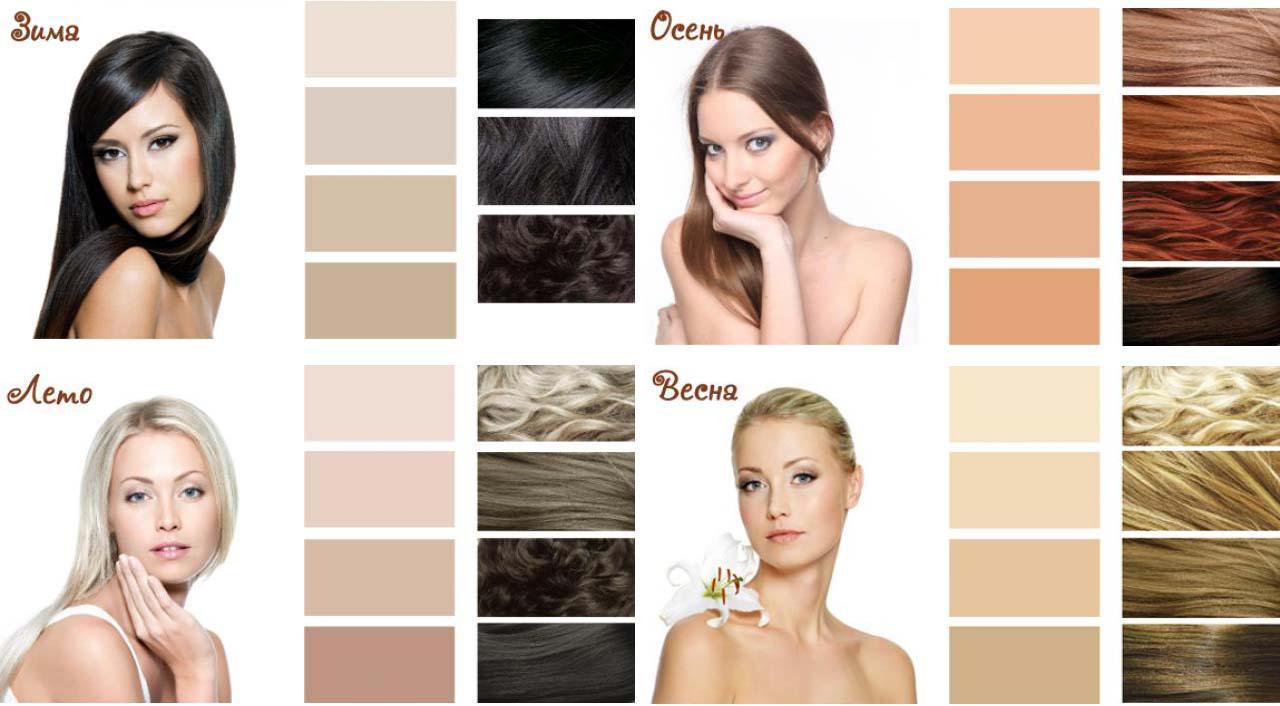 Какой цвет волос подходит к голубым глазам и смуглой коже фото